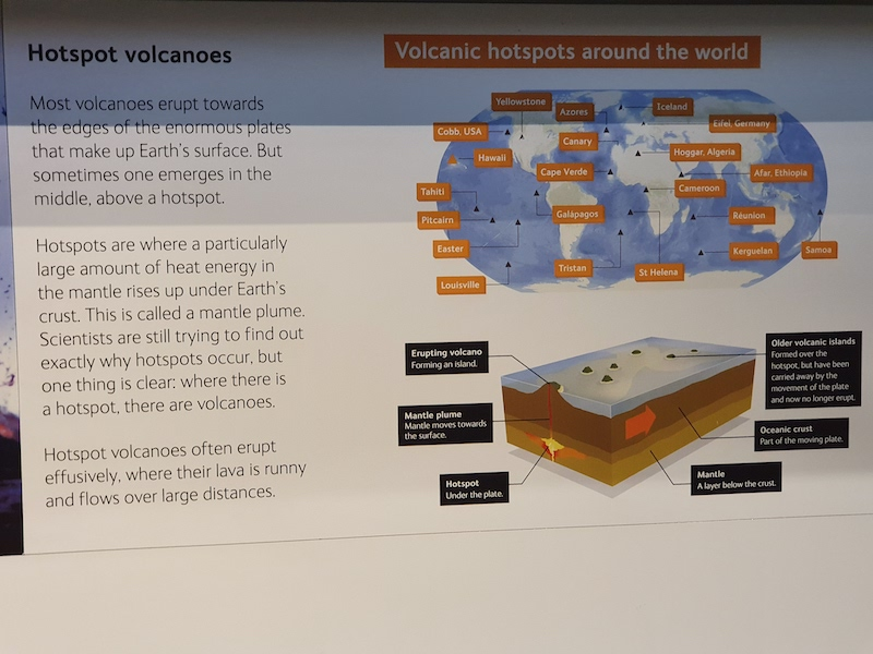 Volcanic hotspots around the world